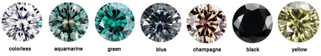 loose Moissanite color chart