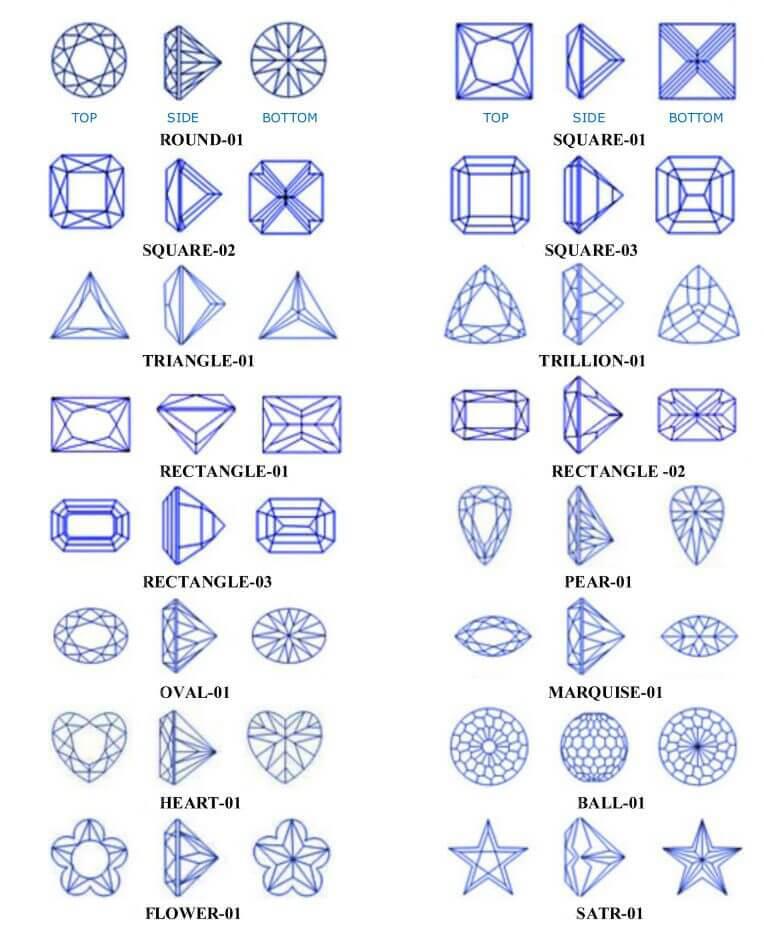 popular gems cut shape