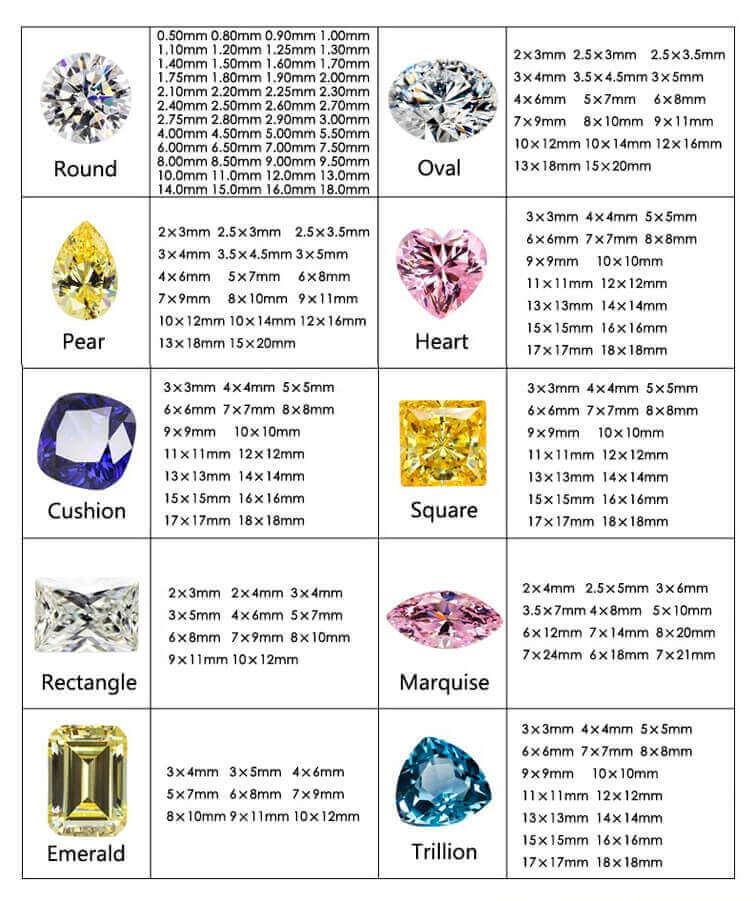 normal gems cut size