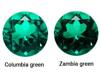 lab created emerald color chart