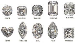 classical cut of gemstones